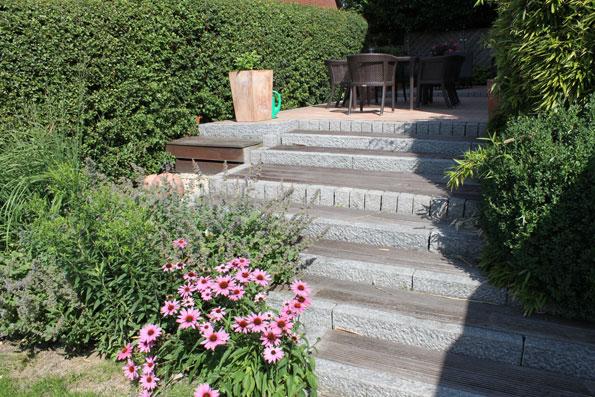 Gartengestaltung reininghaus referenzen for Gartengestaltung beete